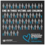 Spotlight on child victims for World Day against Trafficking in Persons